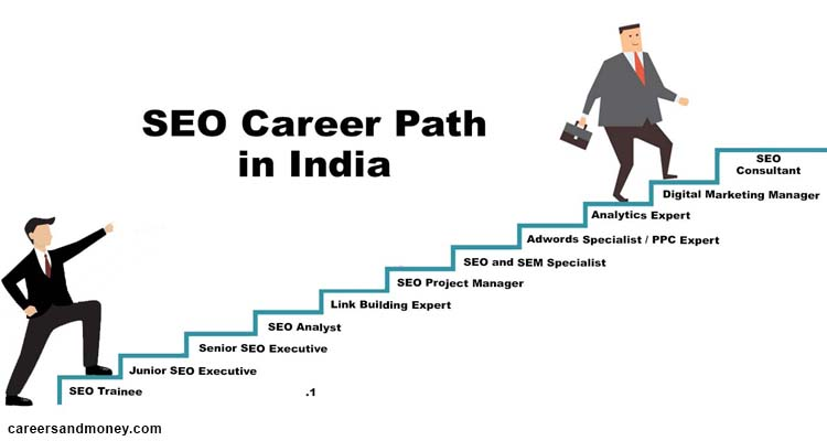 SEO Career Opportunities and Future of SEO ...